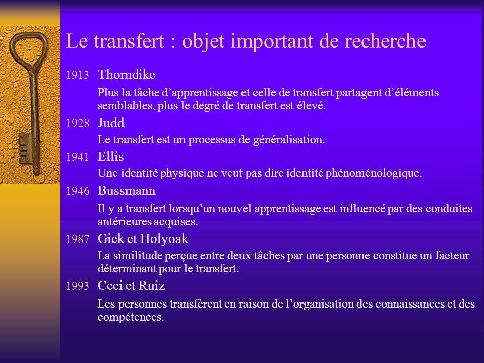 Le transfert : objet important de recherche 1913 Thorndike Plus la tâche dapprentissage et celle de transfert partagent déléments semblables, plus le