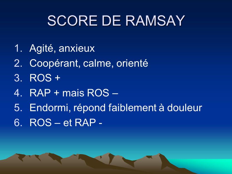 SCORE DE RAMSAY 1.Agité, anxieux 2.Coopérant, calme, orienté 3.ROS + 4.RAP + mais ROS – 5.Endormi, répond faiblement à douleur 6.ROS – et RAP -