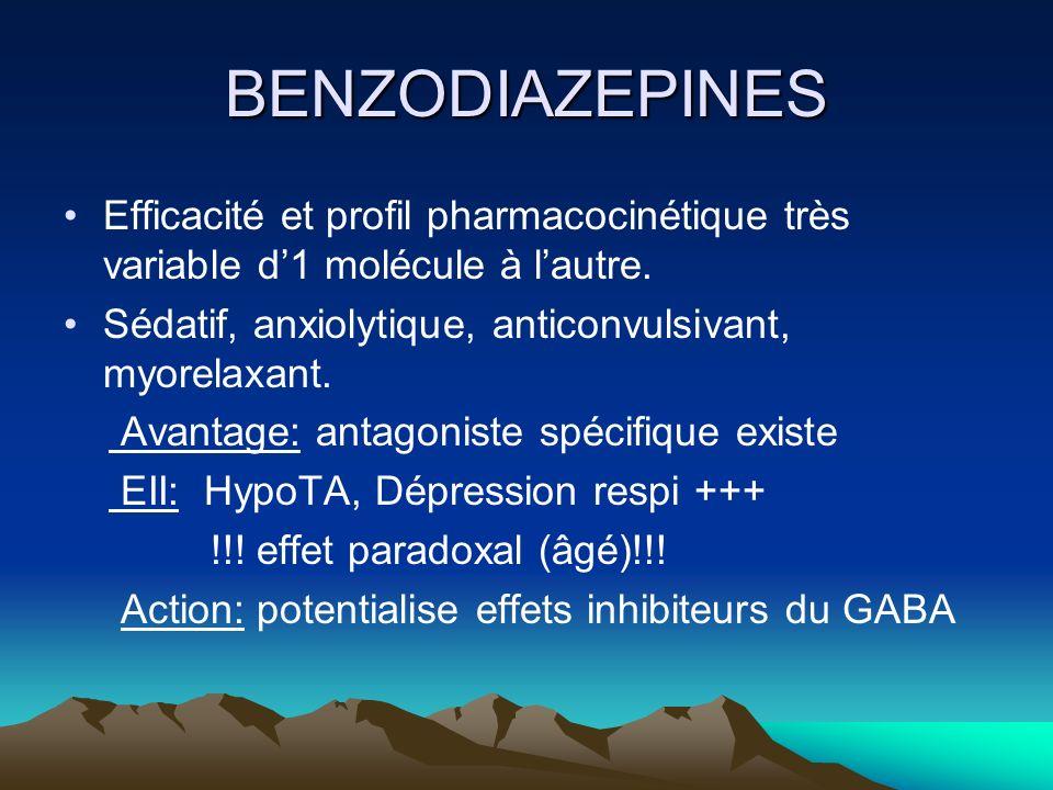 BENZODIAZEPINES Efficacité et profil pharmacocinétique très variable d1 molécule à lautre. Sédatif, anxiolytique, anticonvulsivant, myorelaxant. Avant