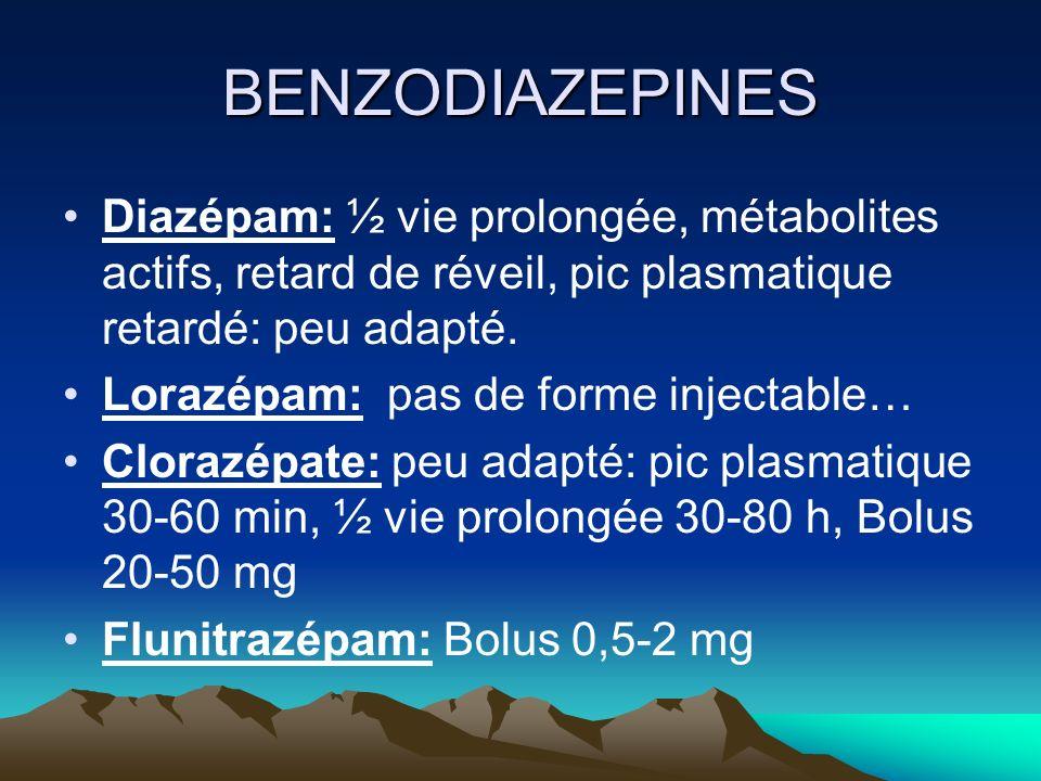 BENZODIAZEPINES Diazépam: ½ vie prolongée, métabolites actifs, retard de réveil, pic plasmatique retardé: peu adapté. Lorazépam: pas de forme injectab