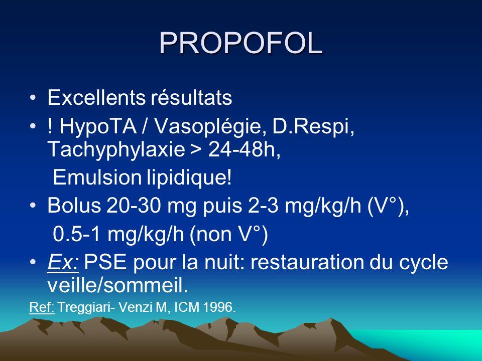 PROPOFOL Excellents résultats ! HypoTA / Vasoplégie, D.Respi, Tachyphylaxie > 24-48h, Emulsion lipidique! Bolus 20-30 mg puis 2-3 mg/kg/h (V°), 0.5-1