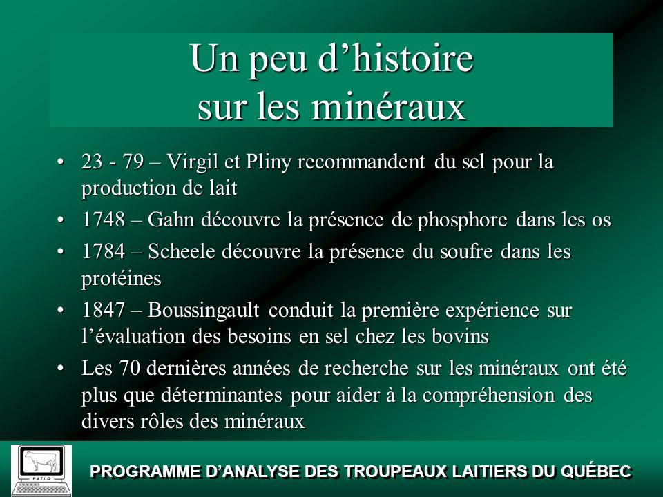 PROGRAMME DANALYSE DES TROUPEAUX LAITIERS DU QUÉBEC Conclusions Les minéraux sont très importants pour la vieLes minéraux sont très importants pour la vie La recherche sur le sujet !La recherche sur le sujet .