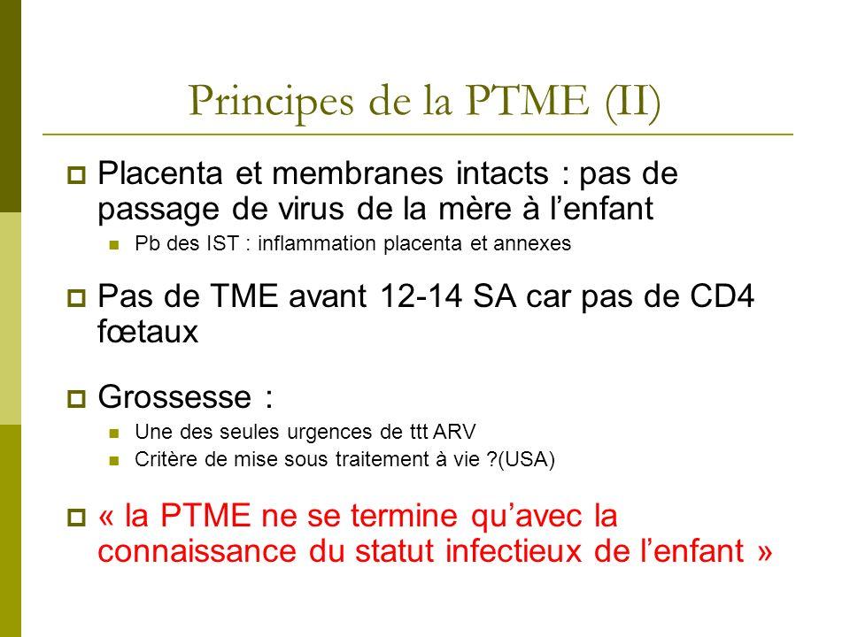 Principes de la PTME (II) Placenta et membranes intacts : pas de passage de virus de la mère à lenfant Pb des IST : inflammation placenta et annexes P