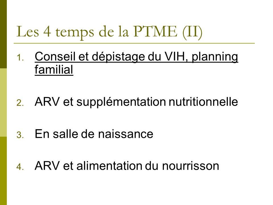 Les 4 temps de la PTME (II) 1. Conseil et dépistage du VIH, planning familial 2. ARV et supplémentation nutritionnelle 3. En salle de naissance 4. ARV