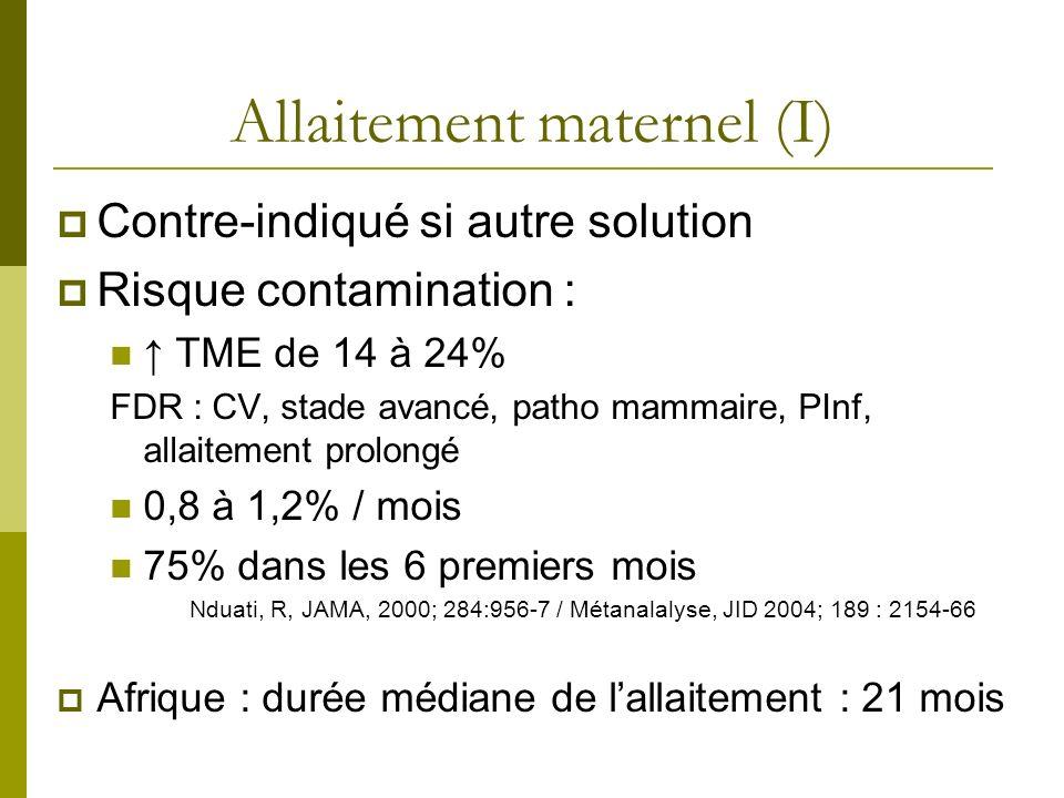 Contre-indiqué si autre solution Risque contamination : TME de 14 à 24% FDR : CV, stade avancé, patho mammaire, PInf, allaitement prolongé 0,8 à 1,2%