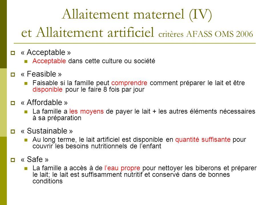 Allaitement maternel (IV) et Allaitement artificiel critères AFASS OMS 2006 « Acceptable » Acceptable dans cette culture ou société « Feasible » Faisa