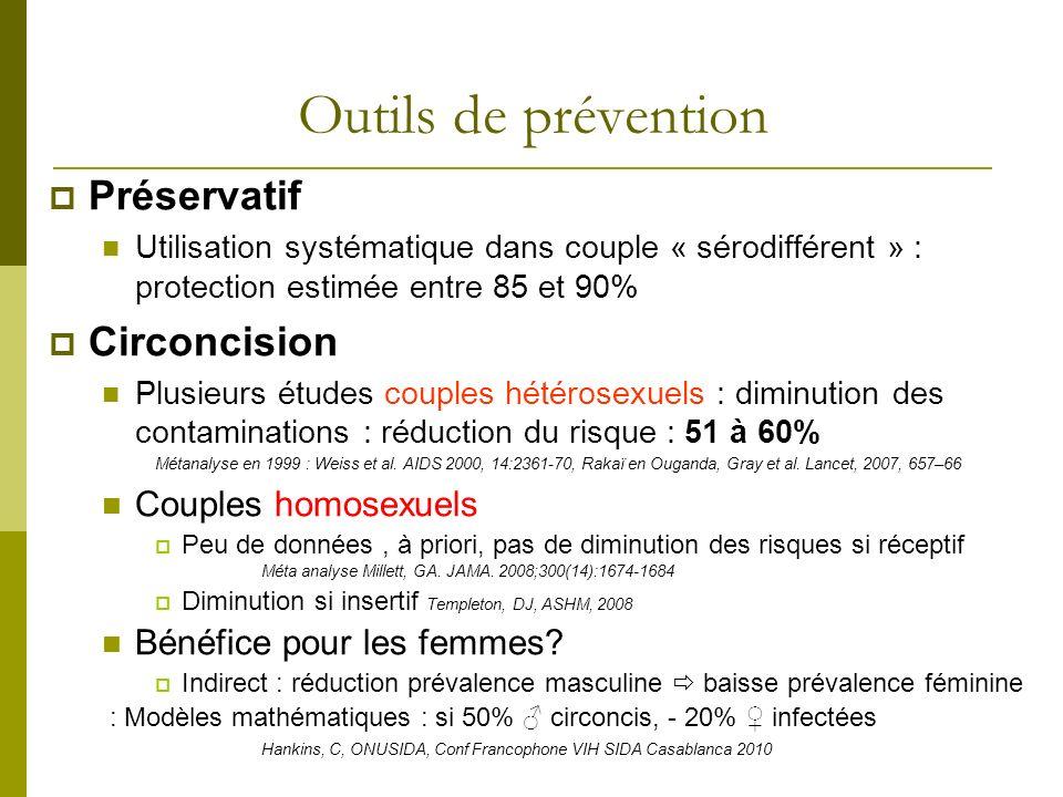 Outils de prévention Préservatif Utilisation systématique dans couple « sérodifférent » : protection estimée entre 85 et 90% Circoncision Plusieurs ét