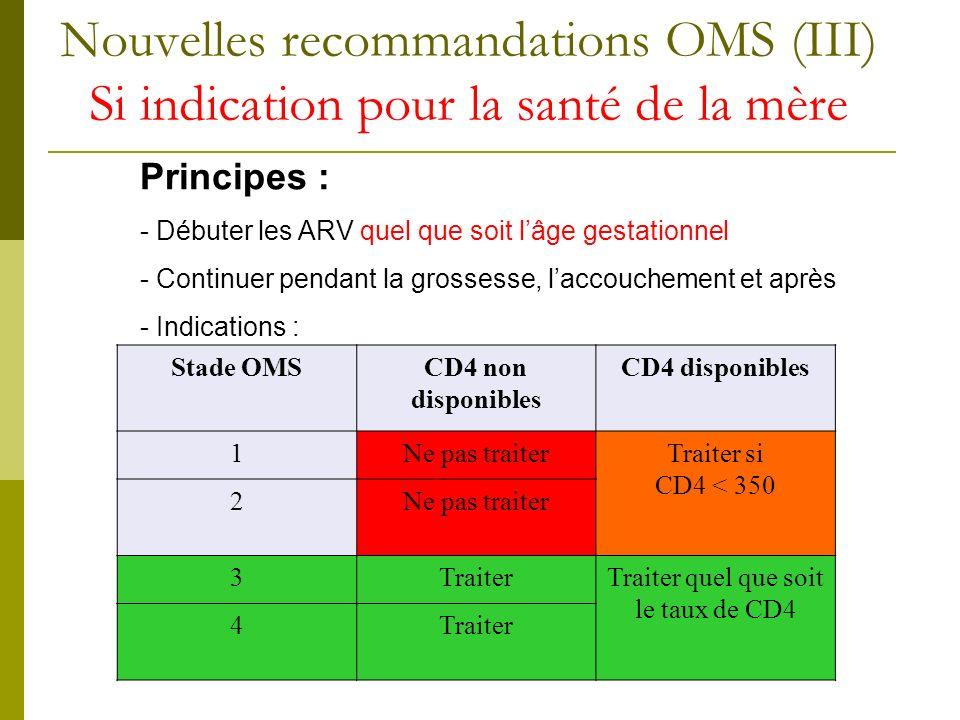 Nouvelles recommandations OMS (III) Si indication pour la santé de la mère Stade OMSCD4 non disponibles CD4 disponibles 1Ne pas traiterTraiter si CD4