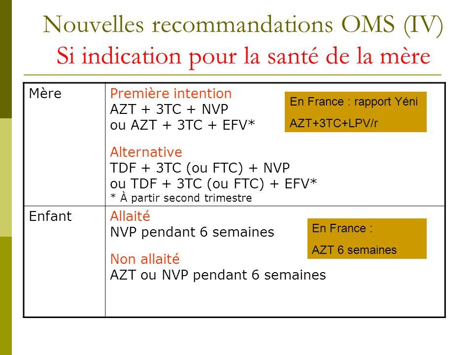 Nouvelles recommandations OMS (IV) Si indication pour la santé de la mère Mère Première intention AZT + 3TC + NVP ou AZT + 3TC + EFV* Alternative TDF