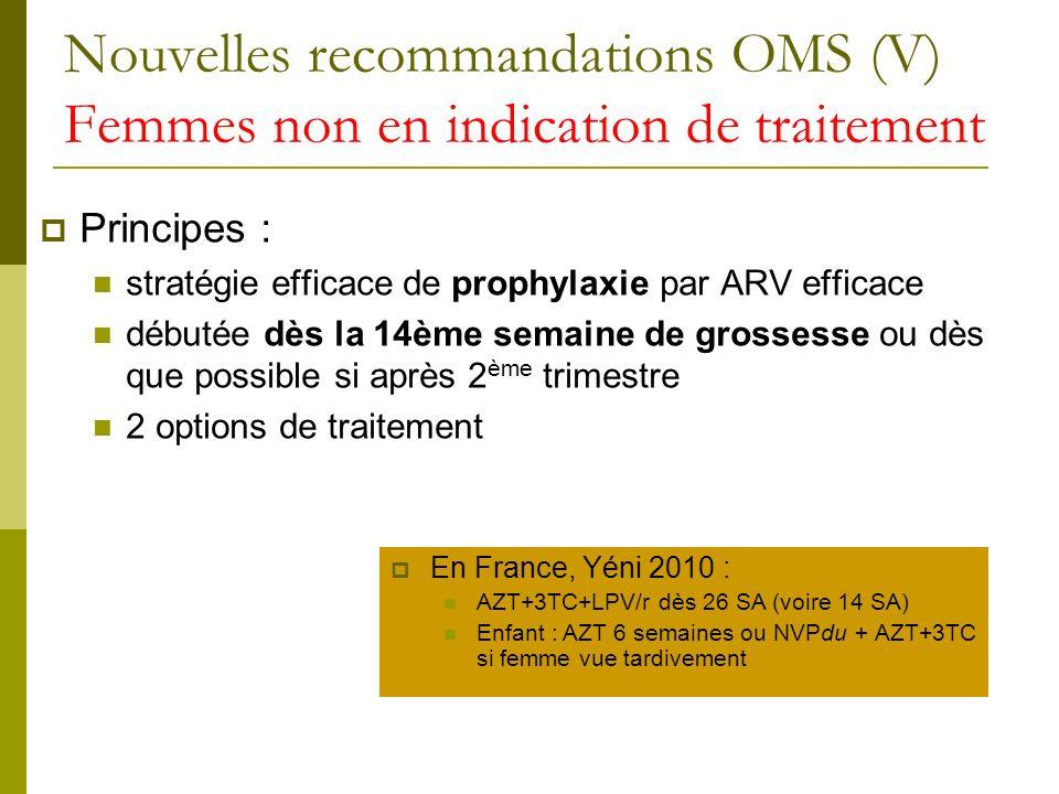 Nouvelles recommandations OMS (V) Femmes non en indication de traitement Principes : stratégie efficace de prophylaxie par ARV efficace débutée dès la