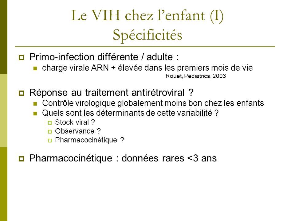 Le VIH chez lenfant (I) Spécificités Primo-infection différente / adulte : charge virale ARN + élevée dans les premiers mois de vie Rouet, Pediatrics,