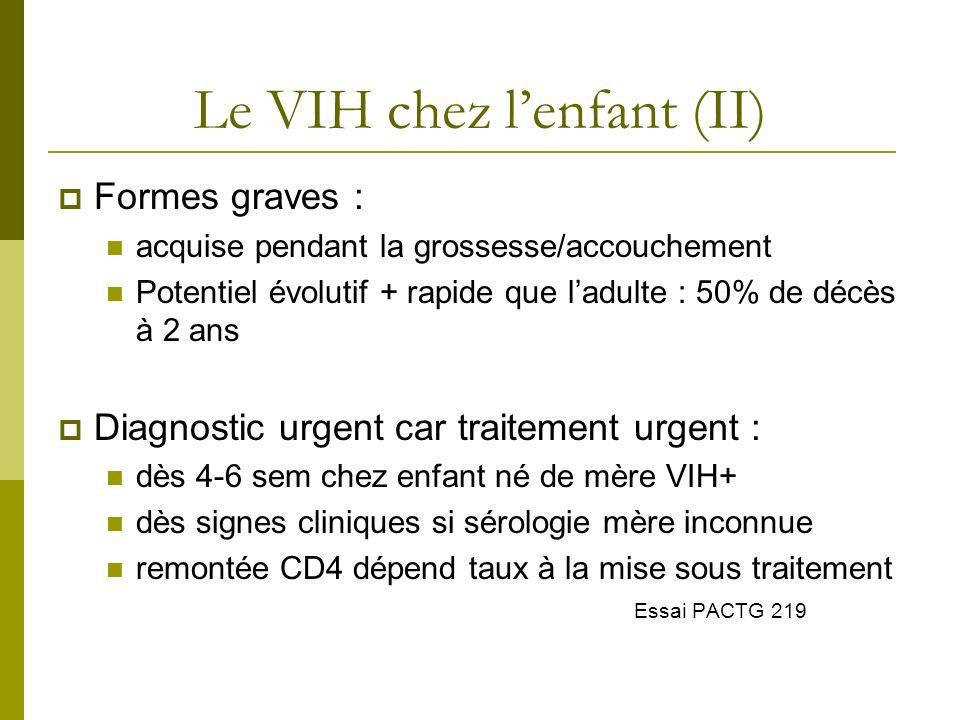 Le VIH chez lenfant (II) Formes graves : acquise pendant la grossesse/accouchement Potentiel évolutif + rapide que ladulte : 50% de décès à 2 ans Diag