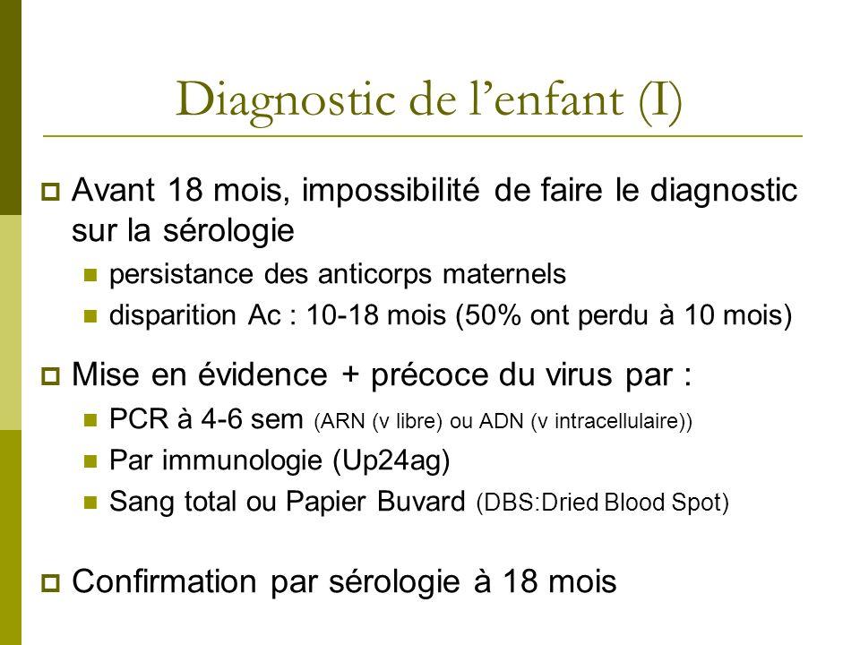 Diagnostic de lenfant (I) Avant 18 mois, impossibilité de faire le diagnostic sur la sérologie persistance des anticorps maternels disparition Ac : 10