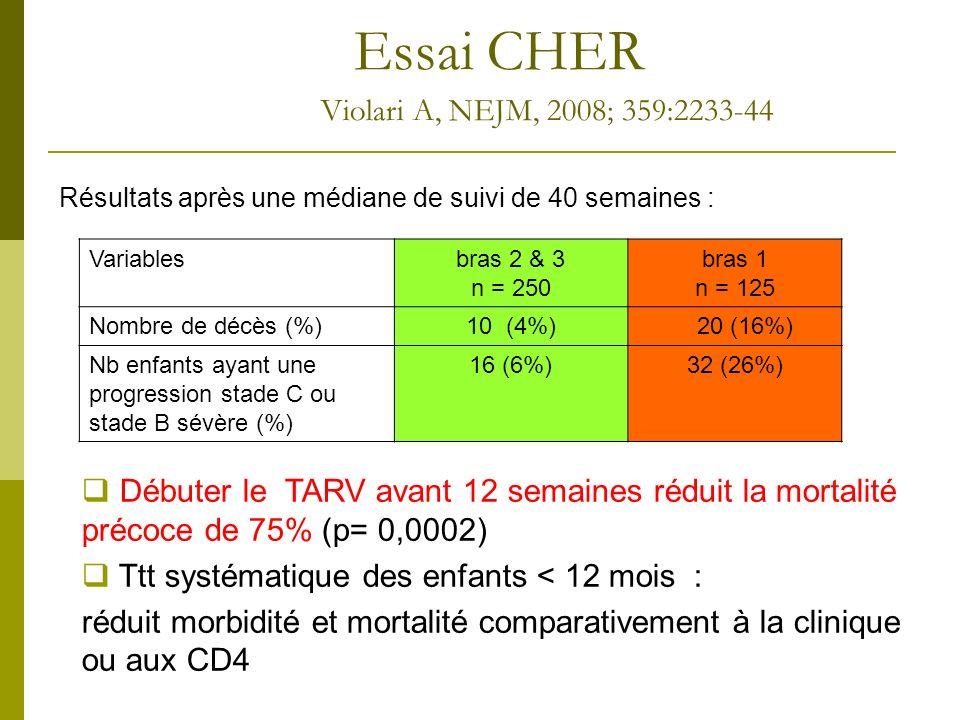Atelier PTME Bujumbura 49 Essai CHER Violari A, NEJM, 2008; 359:2233-44 Variablesbras 2 & 3 n = 250 bras 1 n = 125 Nombre de décès (%)10 (4%) 20 (16%)