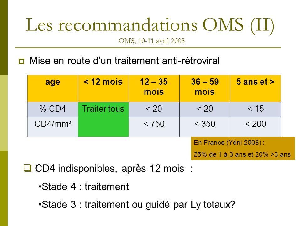 Les recommandations OMS (II) OMS, 10-11 avril 2008 Mise en route dun traitement anti-rétroviral age< 12 mois12 – 35 mois 36 – 59 mois 5 ans et > % CD4