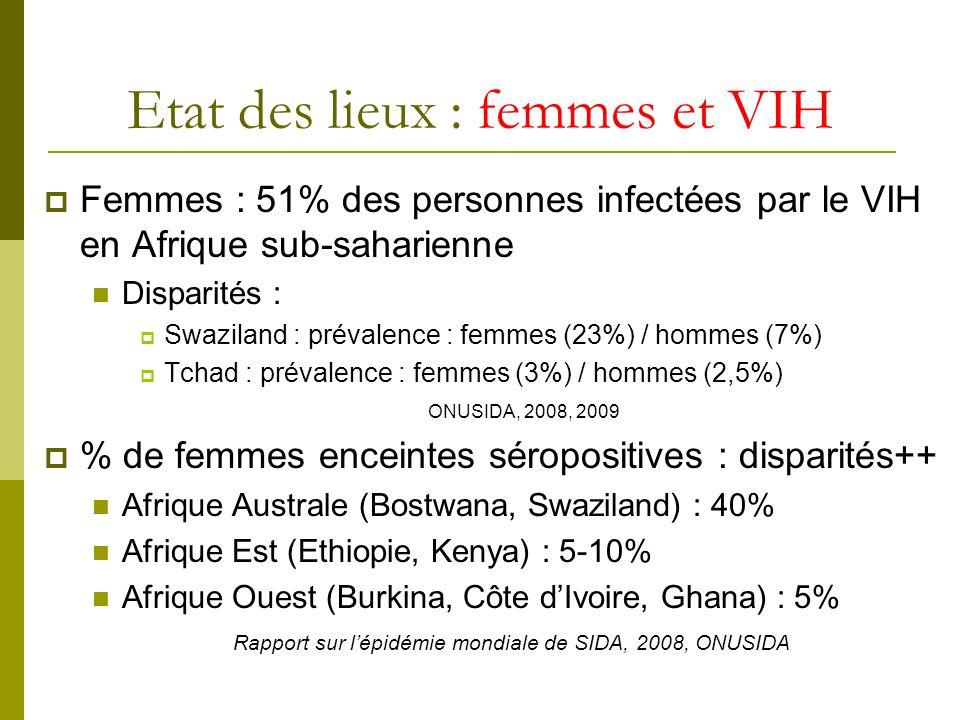 Etat des lieux : femmes et VIH Femmes : 51% des personnes infectées par le VIH en Afrique sub-saharienne Disparités : Swaziland : prévalence : femmes
