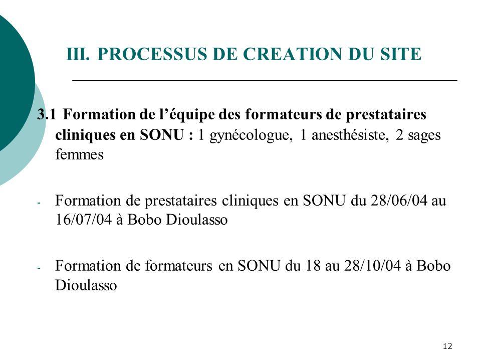 11 2.2 ENSP / HNZ Cadre des cours théoriques, de démonstrations et apprentissage sur modèles anatomiques des compétences en SONU.