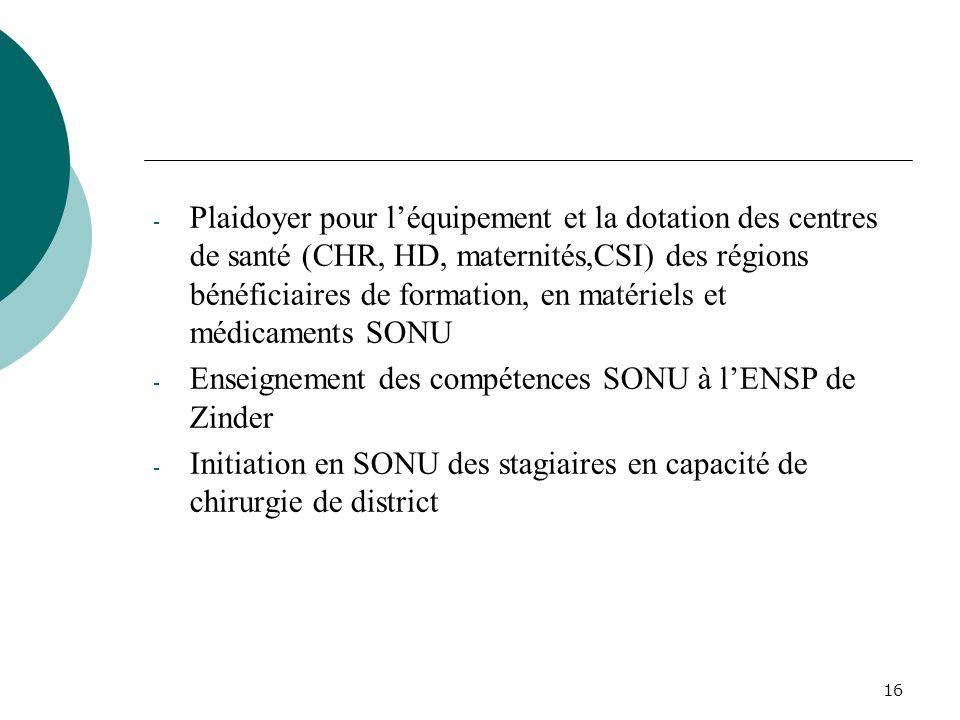 15 - Dotation de la pharmacie de cession en médicaments et consommables pour les SONU - Information et la sensibilisation du responsable du dépôt régi