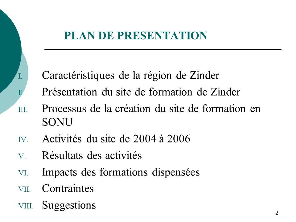 FORMATION DE PRESTATAIRES EN SONU EXPERIENCE DU SITE DE ZINDER Présentation : Dr DJANGNIKPO Lucien