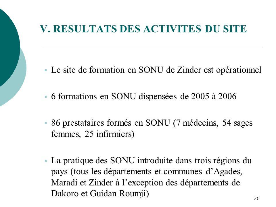 25 4.2.3 REPARTITION PAR REGION ET PAR CATEGORIE DES PRESTAIRES EN SONU FORMES EN 2005-2006 Sages femmes InfirmiersMédecinsAnesthésistesTotal Agades13