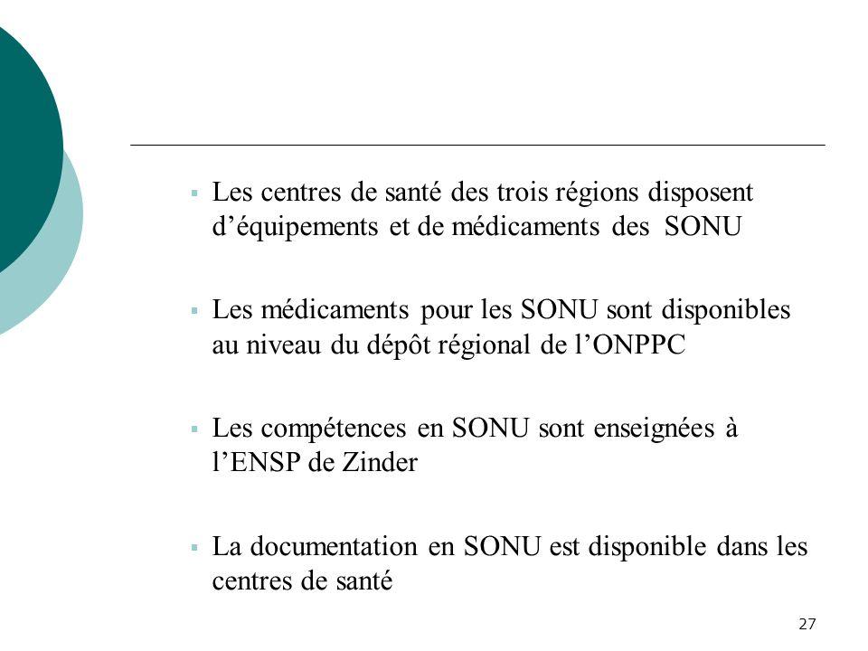 26 V. RESULTATS DES ACTIVITES DU SITE Le site de formation en SONU de Zinder est opérationnel 6 formations en SONU dispensées de 2005 à 2006 86 presta