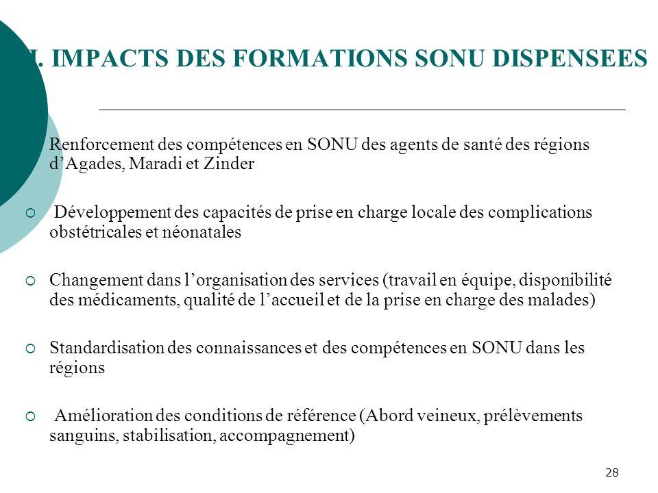 27 Les centres de santé des trois régions disposent déquipements et de médicaments des SONU Les médicaments pour les SONU sont disponibles au niveau d