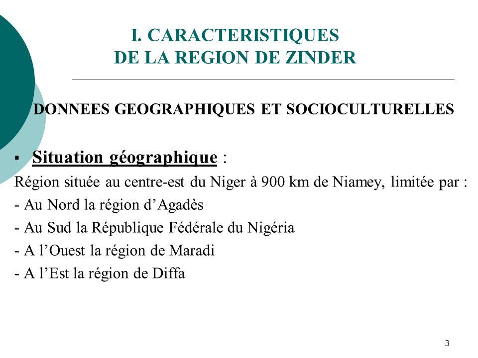 2 PLAN DE PRESENTATION I. Caractéristiques de la région de Zinder II. Présentation du site de formation de Zinder III. Processus de la création du sit