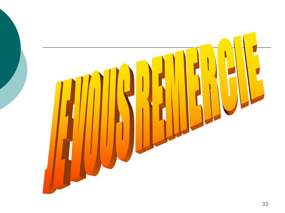 32 VIII. SUGGESTIONS Renforcer leffectif des formateurs en SONU du site de Zinder Créer dautres sites de formation pour le pays Appuyer le fonctionnem
