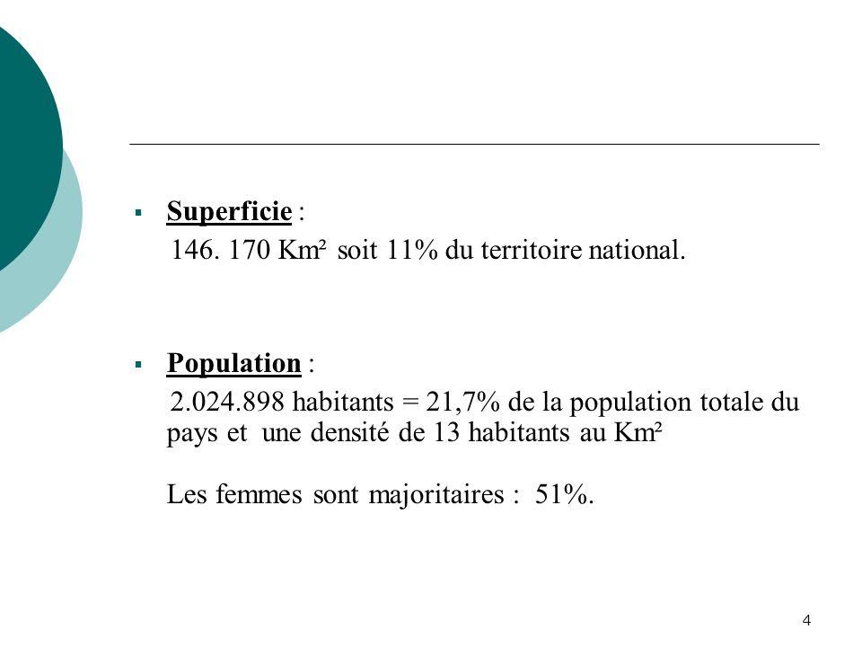 3 I. CARACTERISTIQUES DE LA REGION DE ZINDER DONNEES GEOGRAPHIQUES ET SOCIOCULTURELLES Situation géographique : Région située au centre-est du Niger à