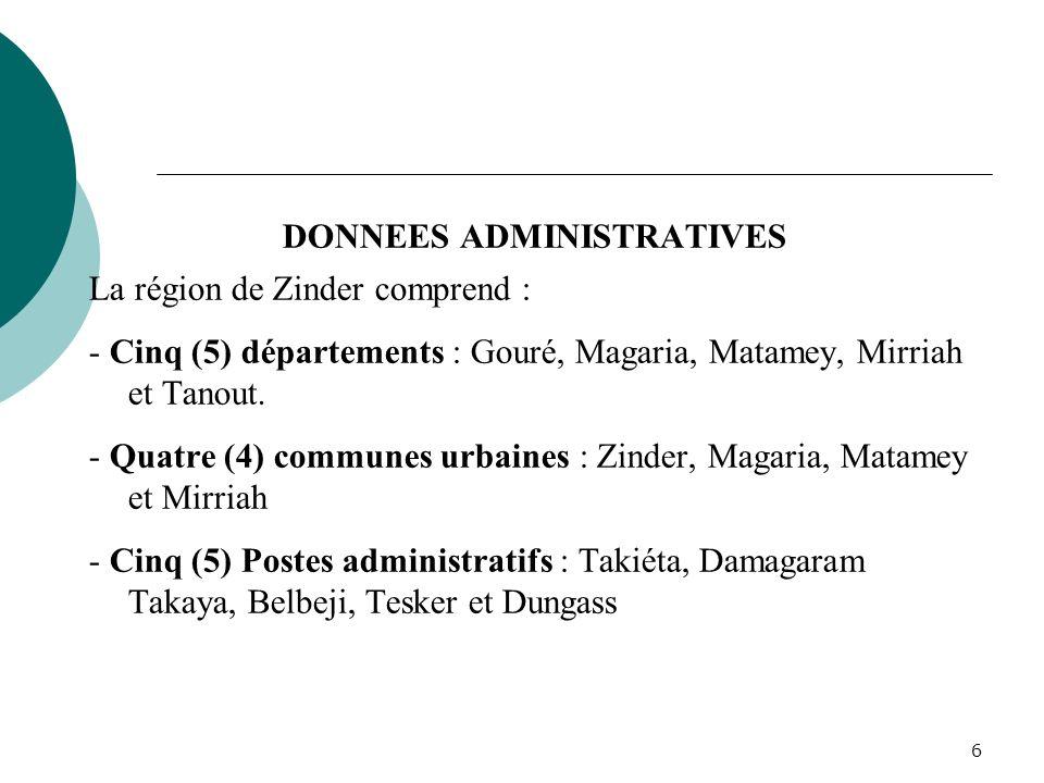 5 Les principales ethnies de la région : Haoussa, Kanouri, Peulh, Touareg. La langue locale dominante : le Haoussa La religion prédominante : lIslam p
