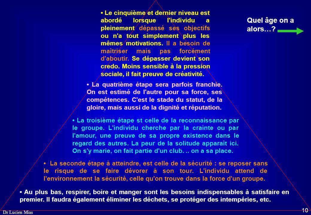 9 Dr Lucien Mias Les étapes sont gravies une à une, en commençant obligatoirement par l'étape de base, celle de survie : besoins physiologiques. Les a