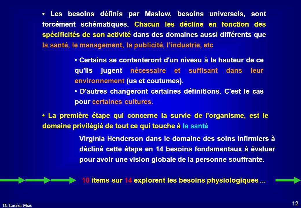 11 Dr Lucien Mias Adulte Réalisation de soi Besoin dépanouissement, créativité et exploitation du potentiel. 0- 2 ansSurvie Besoins physiologiques (ai