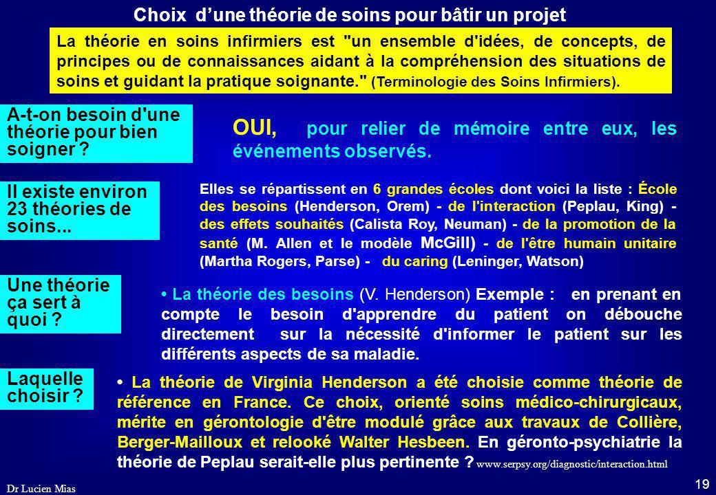 18 Dr Lucien Mias ReconnusNon Reconnus Face à un résident dénutri... BESOINS et GOÛTS Satisfaits Ouverture et participation au projet de vie Plaisir I