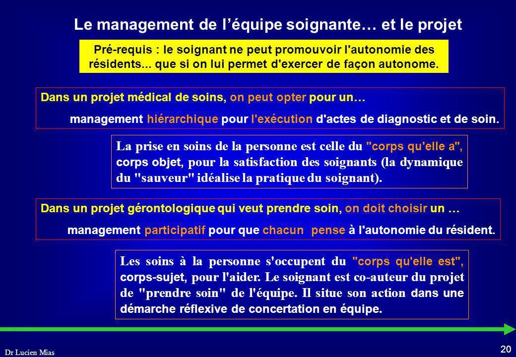 19 Dr Lucien Mias Choix dune théorie de soins pour bâtir un projet A-t-on besoin d'une théorie pour bien soigner ? OUI, pour relier de mémoire entre e