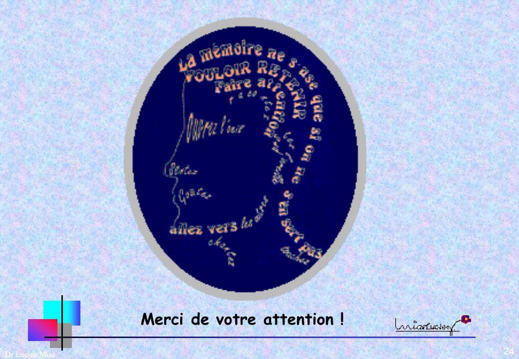 23 Dr Lucien Mias Familles Organismes publics Médicaux et para-médicaux Commerces Associations Logement Services de proximité Assurances, banques, mut