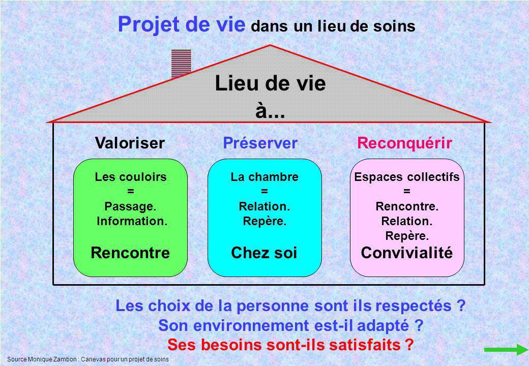 6 Dr Lucien Mias Stratégie gérontologique d'accompagnement des personnes âgées Mobilisation des moyens de l'environnement Accord de la PA Soins Curati