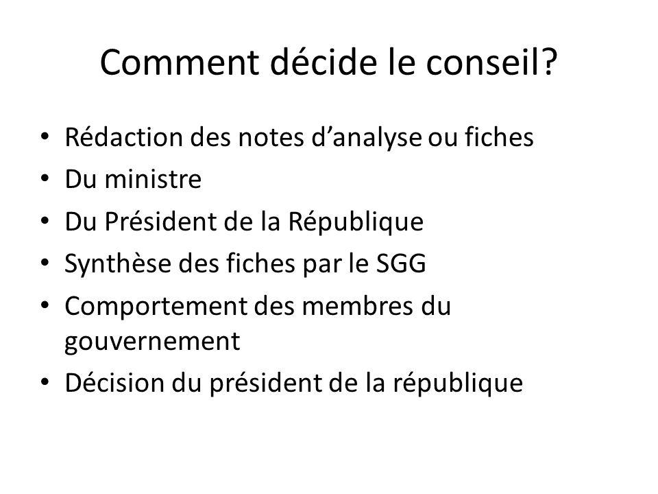 Comment décide le conseil? Rédaction des notes danalyse ou fiches Du ministre Du Président de la République Synthèse des fiches par le SGG Comportemen