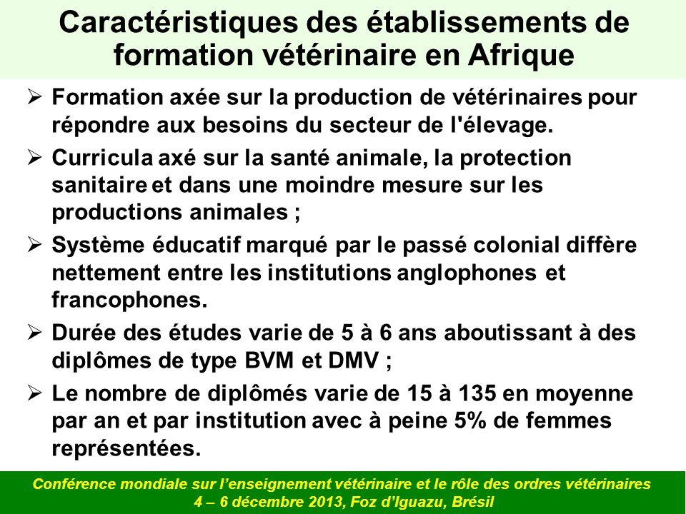 Caractéristiques des établissements de formation vétérinaire en Afrique Conférence mondiale sur lenseignement vétérinaire et le rôle des ordres vétéri