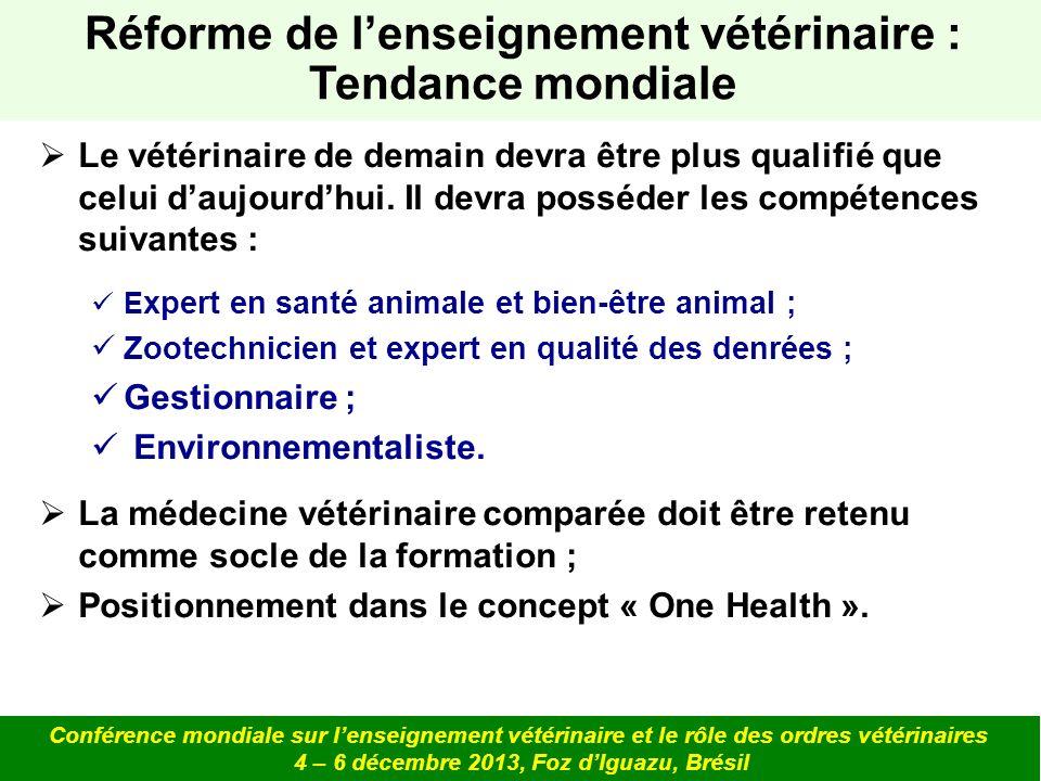 Réforme de lenseignement vétérinaire : Tendance mondiale Conférence mondiale sur lenseignement vétérinaire et le rôle des ordres vétérinaires 4 – 6 dé