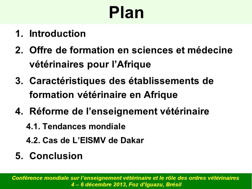 1.Introduction 2.Offre de formation en sciences et médecine vétérinaires pour lAfrique 3.Caractéristiques des établissements de formation vétérinaire