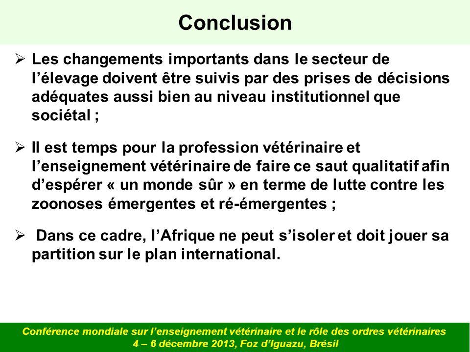 Les changements importants dans le secteur de lélevage doivent être suivis par des prises de décisions adéquates aussi bien au niveau institutionnel q