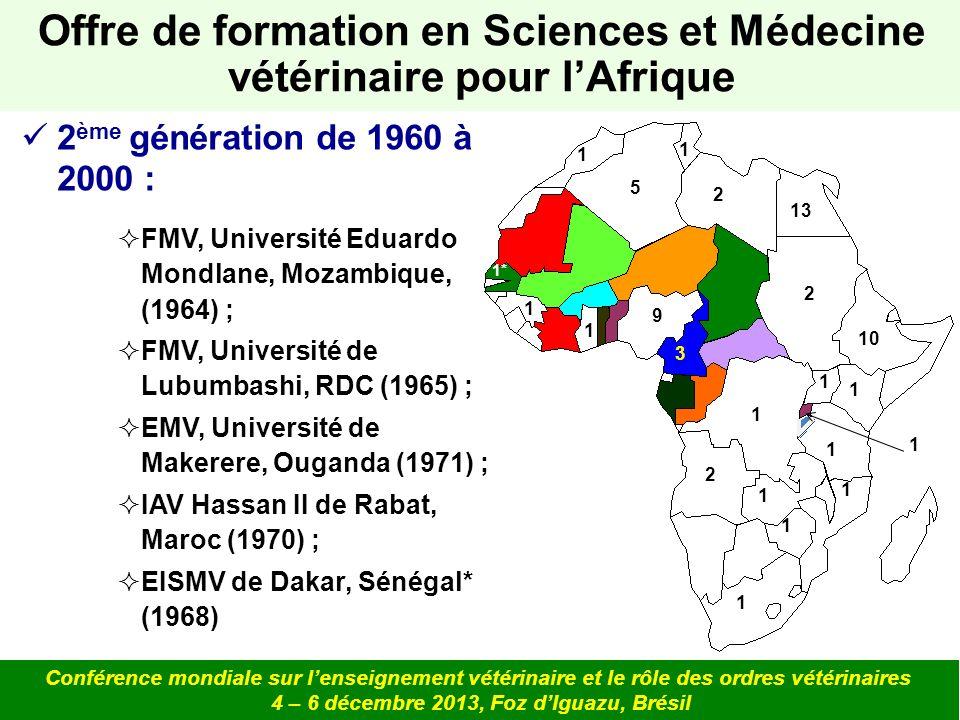 Offre de formation en Sciences et Médecine vétérinaire pour lAfrique Conférence mondiale sur lenseignement vétérinaire et le rôle des ordres vétérinaires 4 – 6 décembre 2013, Foz dIguazu, Brésil 3 ème génération après 2000 : ESMV, Université de NGaoundéré, Cameroun (2007) ; FMV, Université de Mekelle, Ethiopie (2003) ; FMV, Université Polytechnique - Umutara, Rwanda (2006) ; ISSMV de Dalaba, Rép.