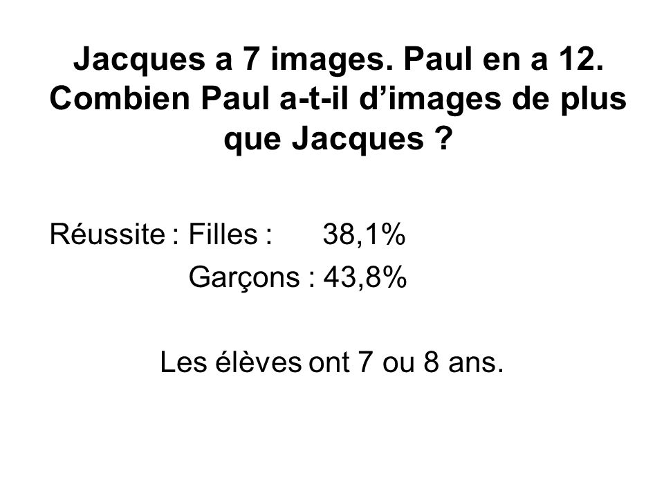 Jacques a 7 images. Paul en a 12. Combien Paul a-t-il dimages de plus que Jacques .