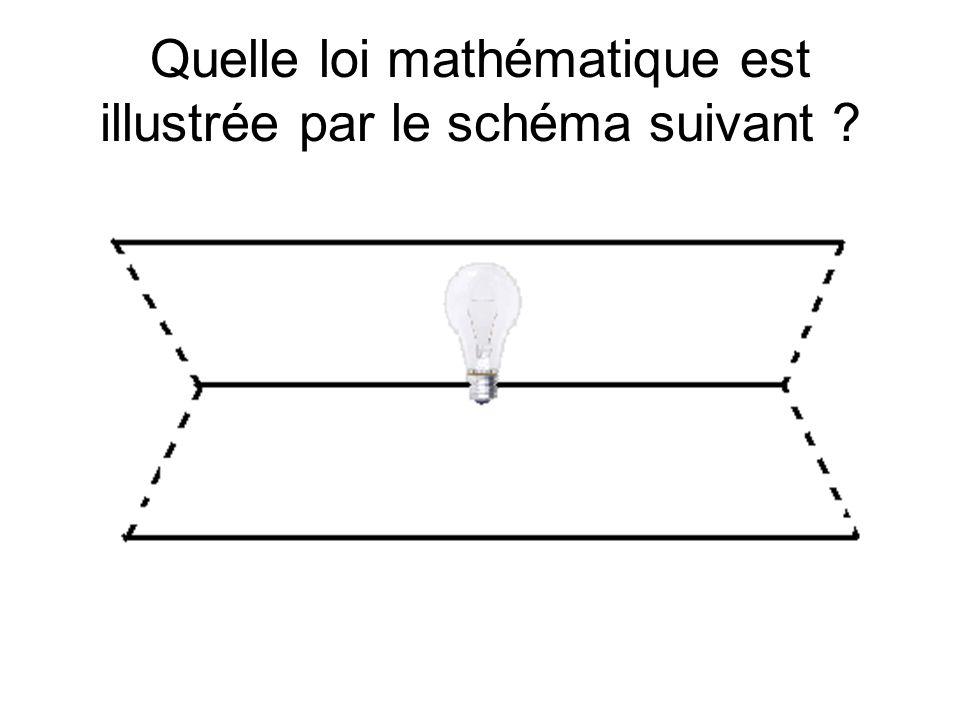Quelle loi mathématique est illustrée par le schéma suivant ?