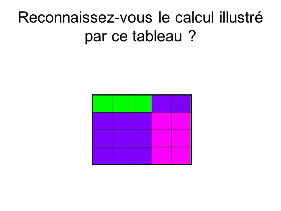 Reconnaissez-vous le calcul illustré par ce tableau
