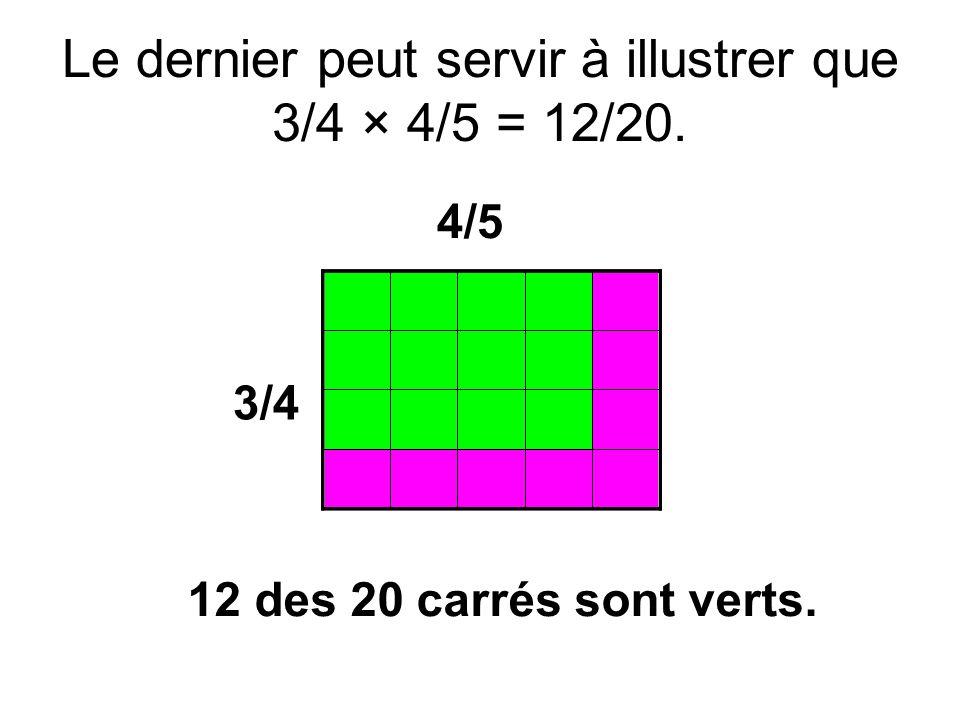 Le dernier peut servir à illustrer que 3/4 × 4/5 = 12/20. 4/5 3/4 12 des 20 carrés sont verts.
