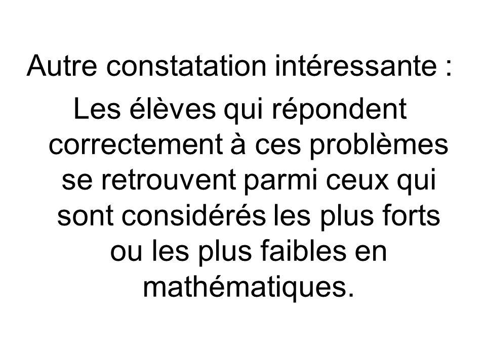 Autre constatation intéressante : Les élèves qui répondent correctement à ces problèmes se retrouvent parmi ceux qui sont considérés les plus forts ou les plus faibles en mathématiques.