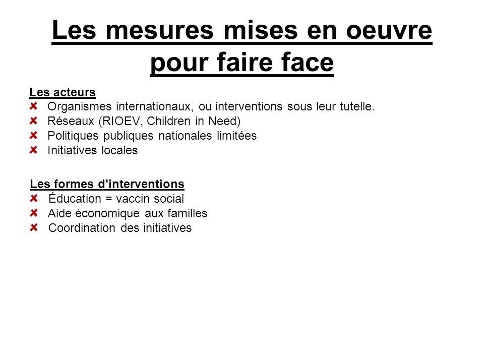 Les mesures mises en oeuvre pour faire face Les acteurs Organismes internationaux, ou interventions sous leur tutelle. Réseaux (RIOEV, Children in Nee