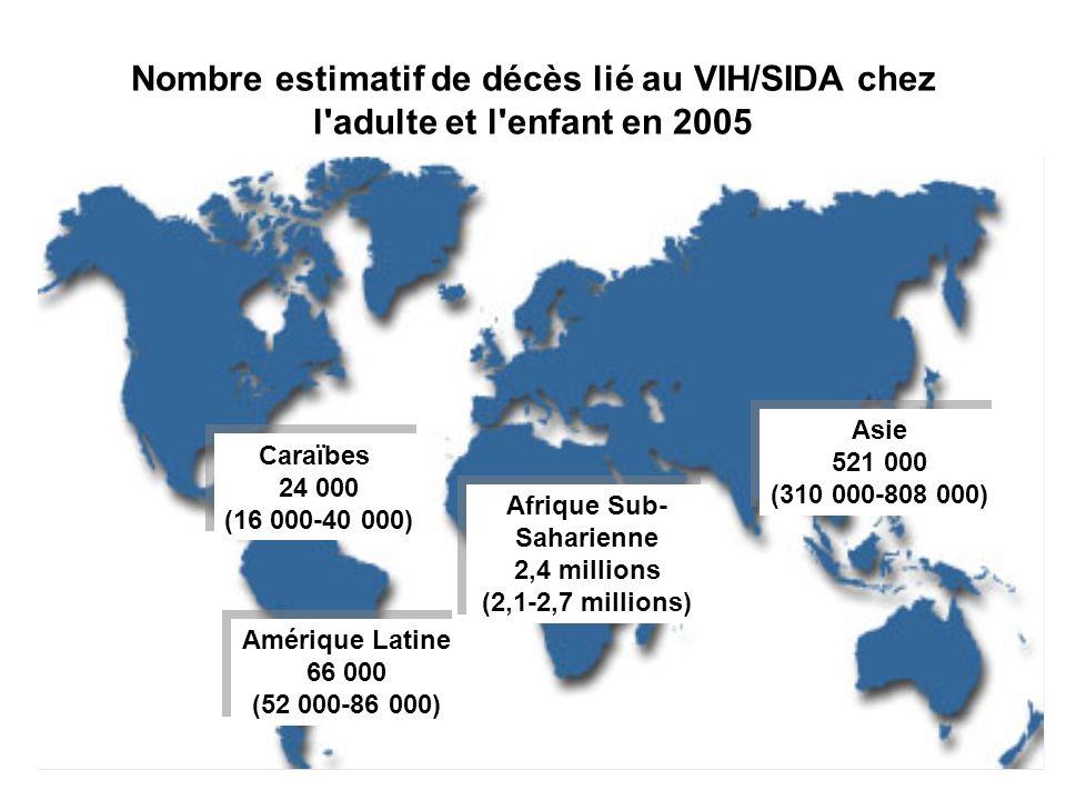 Nombre estimatif de décès lié au VIH/SIDA chez l'adulte et l'enfant en 2005 Caraïbes 24 000 (16 000-40 000) Caraïbes 24 000 (16 000-40 000) Amérique L