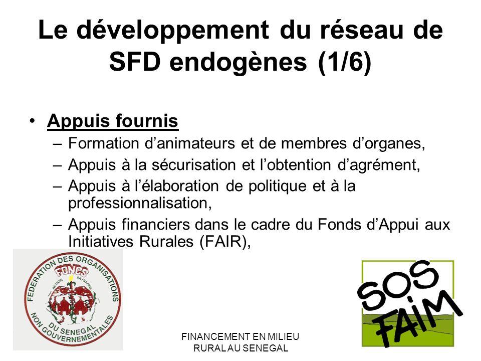 FINANCEMENT EN MILIEU RURAL AU SENEGAL Le développement du réseau de SFD endogènes (1/6) Appuis fournis –Formation danimateurs et de membres dorganes,